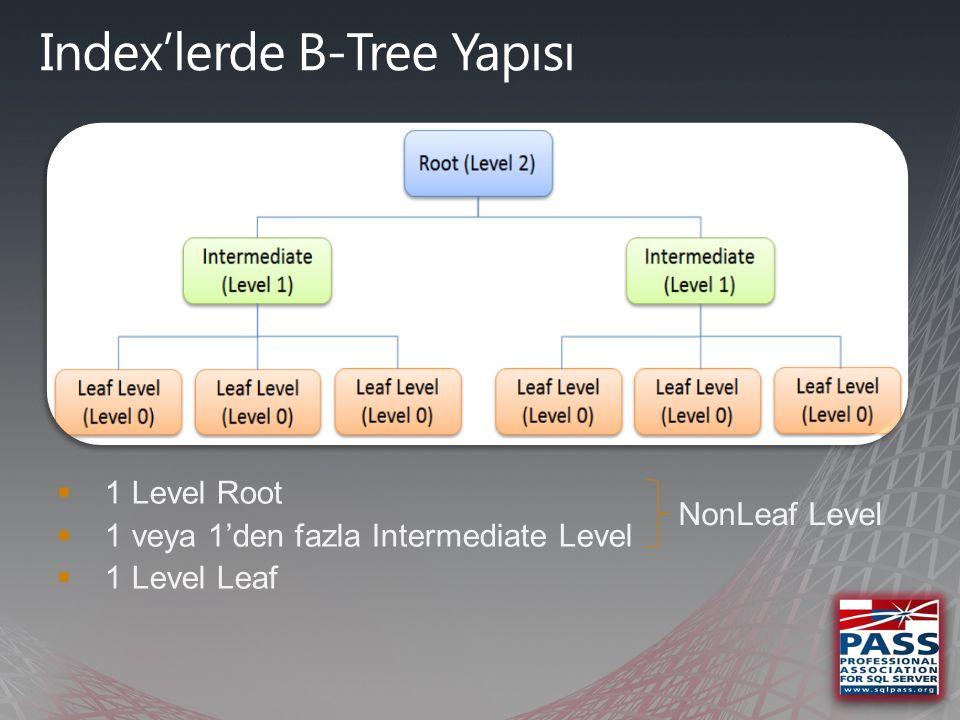 Index'lerde B-Tree Yapısı