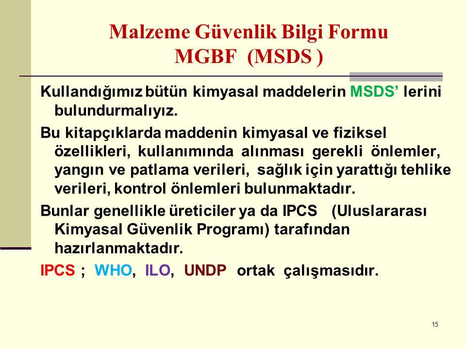 Malzeme Güvenlik Bilgi Formu MGBF (MSDS )