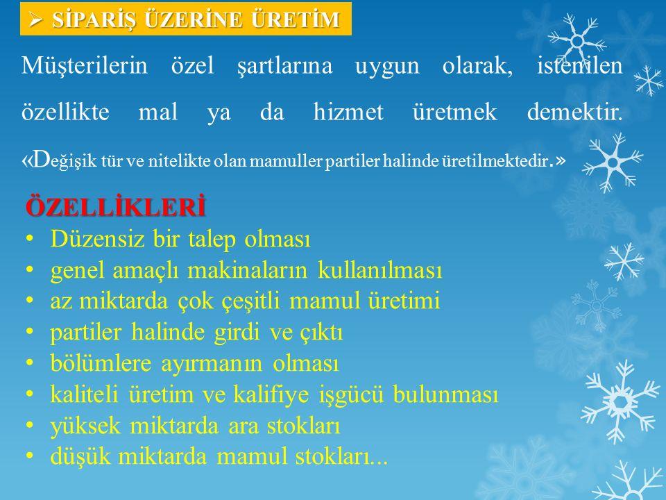 SİPARİŞ ÜZERİNE ÜRETİM