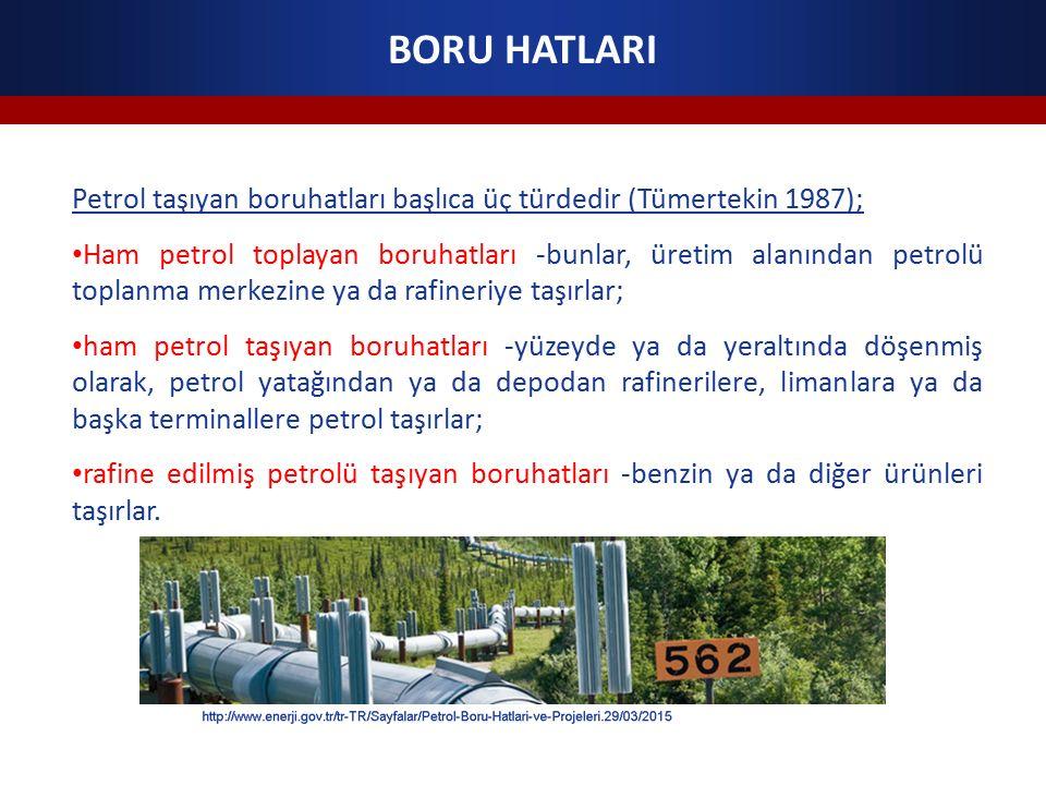 BORU HATLARI Petrol taşıyan boruhatları başlıca üç türdedir (Tümertekin 1987);