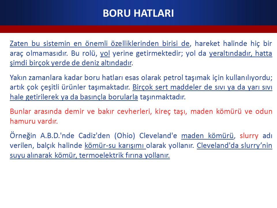 BORU HATLARI
