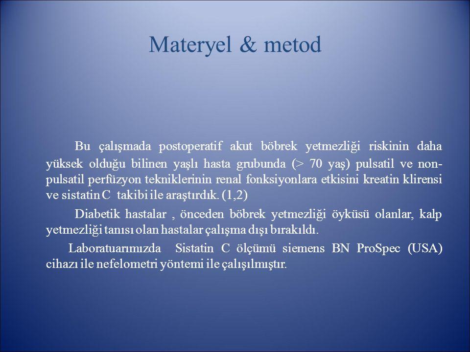 Materyel & metod