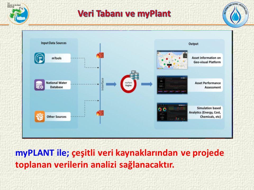 Veri Tabanı ve myPlant myPLANT ise, farklı veri kaynaklarından temin edilen ve proje kapsamında toplanan verilerin analizini sağlayacaktir.