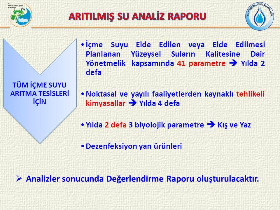 ARITILMIŞ SU ANALİZ RAPORU