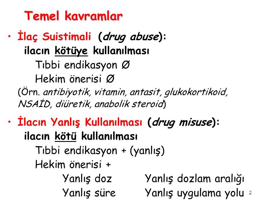 Temel kavramlar İlaç Suistimali (drug abuse):