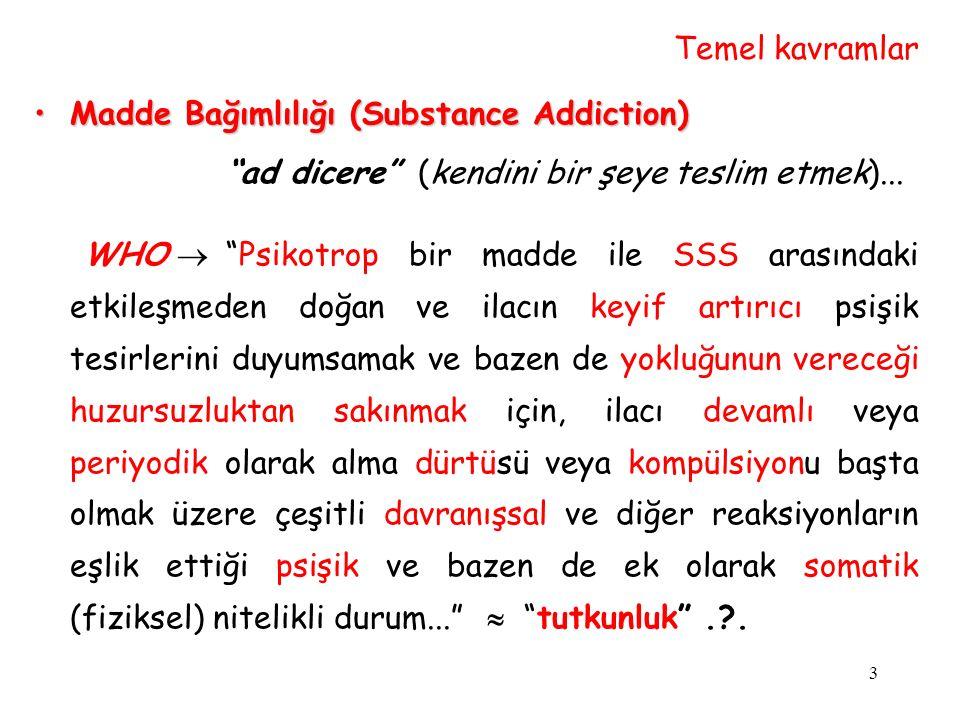 Temel kavramlar Madde Bağımlılığı (Substance Addiction) ad dicere (kendini bir şeye teslim etmek)...