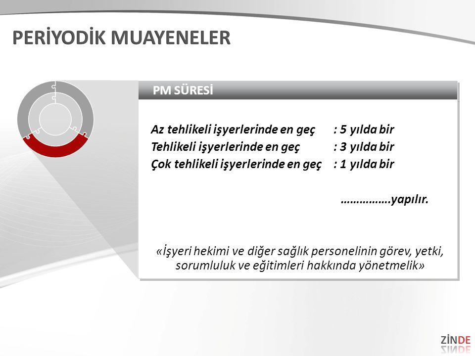 PERİYODİK MUAYENELER PM SÜRESİ