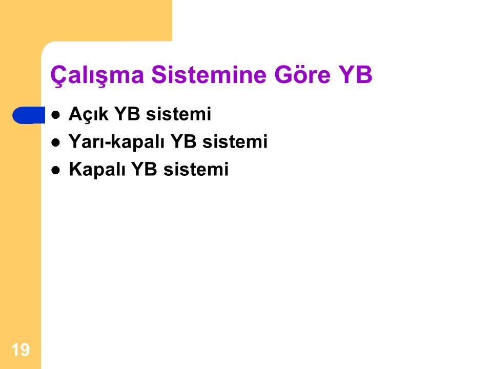 Çalışma Sistemine Göre YB
