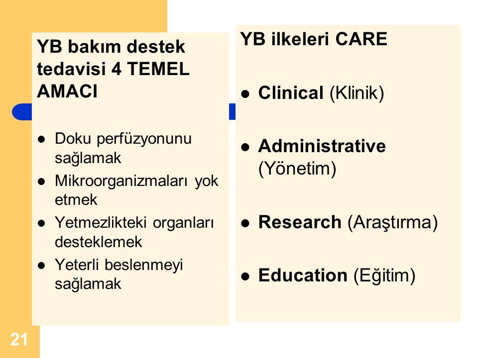 Administrative (Yönetim)