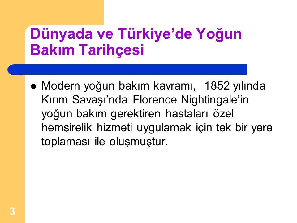 Dünyada ve Türkiye'de Yoğun Bakım Tarihçesi