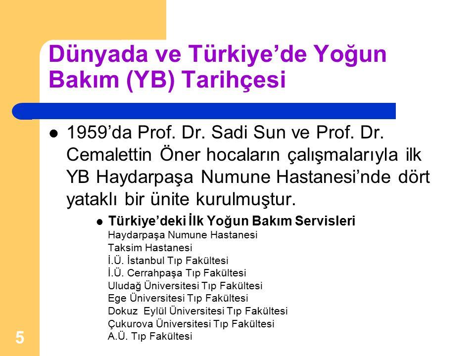 Dünyada ve Türkiye'de Yoğun Bakım (YB) Tarihçesi