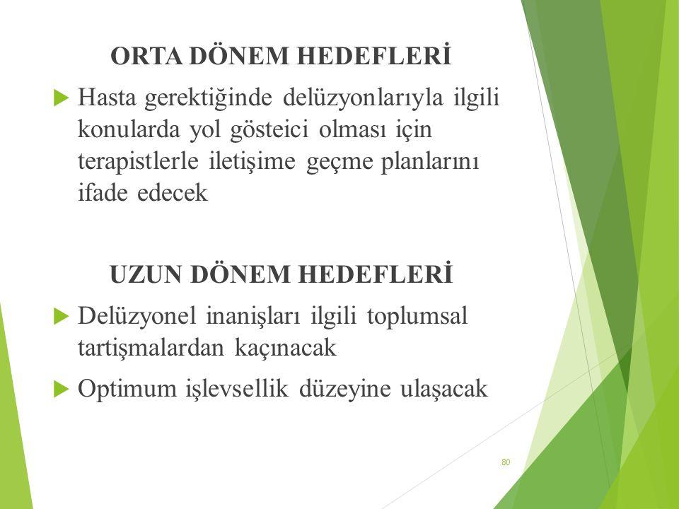 ORTA DÖNEM HEDEFLERİ