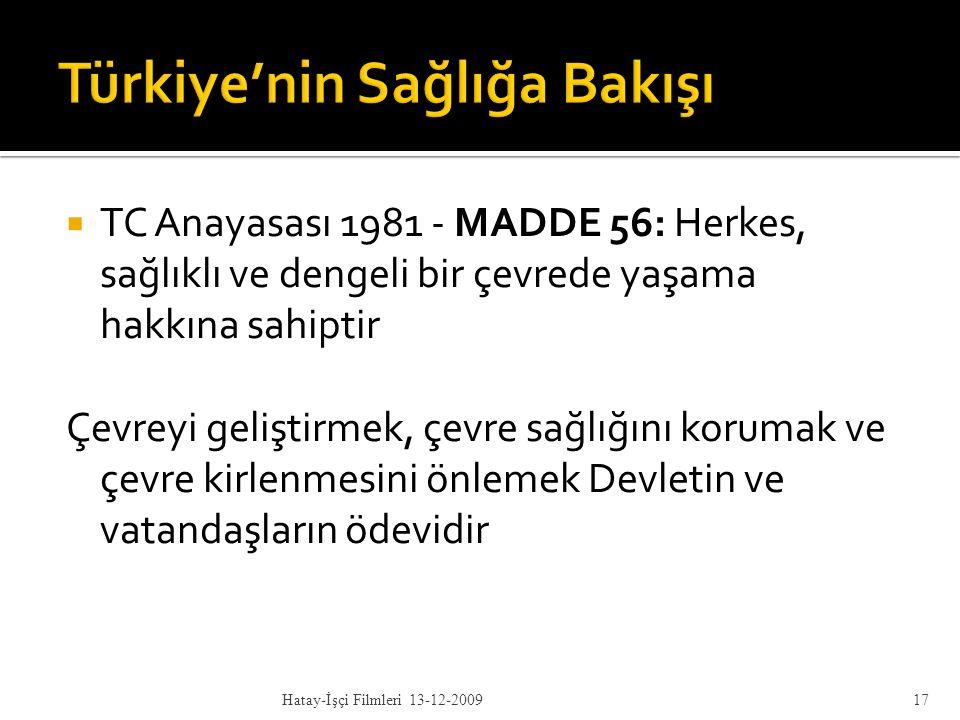 Türkiye'nin Sağlığa Bakışı