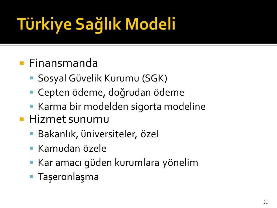 Türkiye Sağlık Modeli Finansmanda Hizmet sunumu