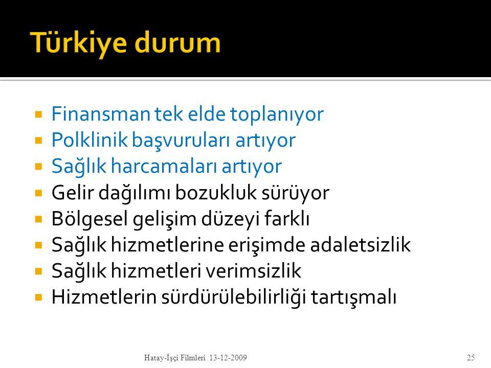 Türkiye durum Finansman tek elde toplanıyor