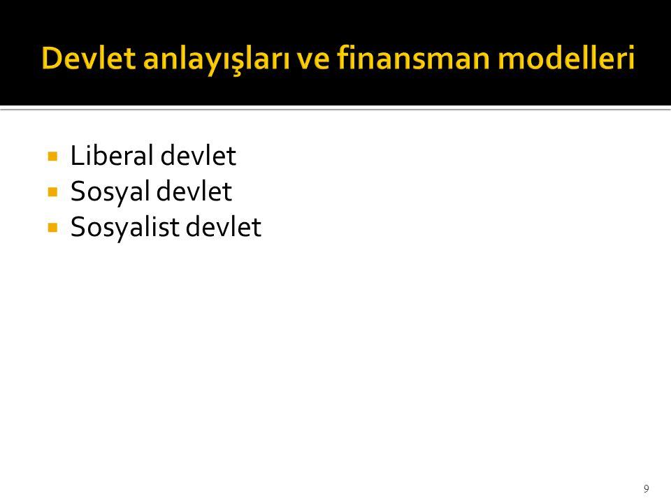Devlet anlayışları ve finansman modelleri