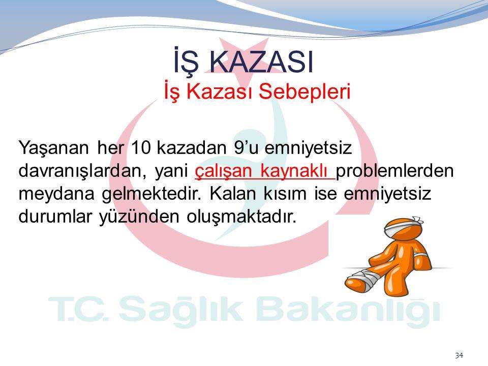 İŞ KAZASI İş Kazası Sebepleri