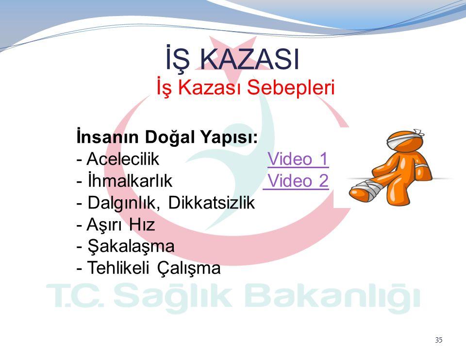 İŞ KAZASI İş Kazası Sebepleri İnsanın Doğal Yapısı: