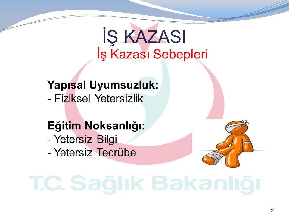 İŞ KAZASI İş Kazası Sebepleri Yapısal Uyumsuzluk: