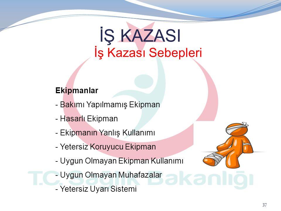 İŞ KAZASI İş Kazası Sebepleri Ekipmanlar - Bakımı Yapılmamış Ekipman