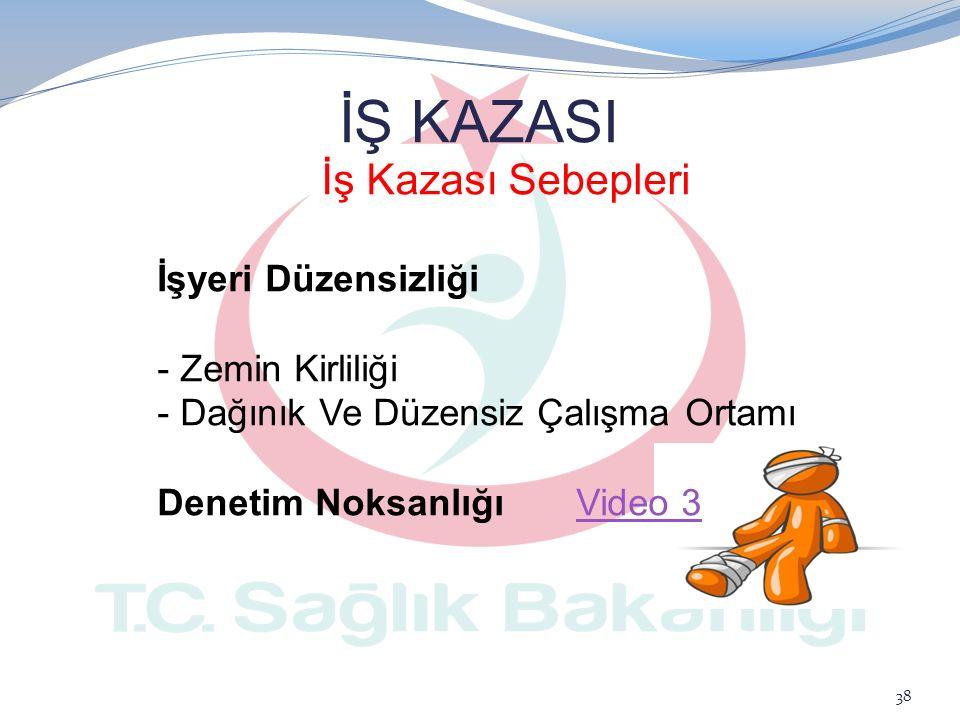 İŞ KAZASI İş Kazası Sebepleri İşyeri Düzensizliği - Zemin Kirliliği