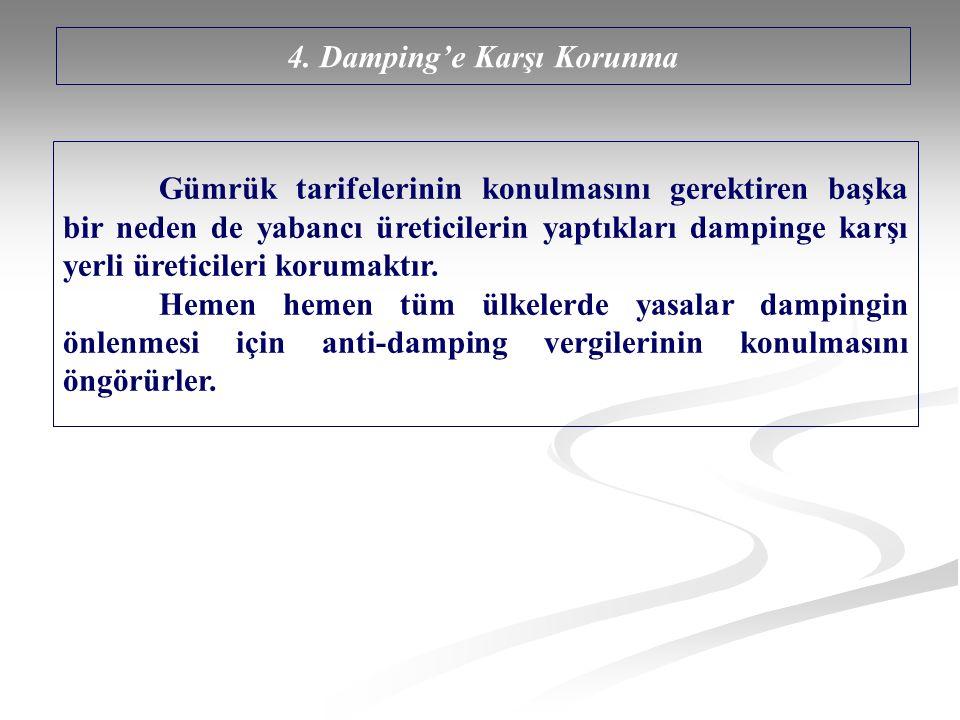 4. Damping'e Karşı Korunma