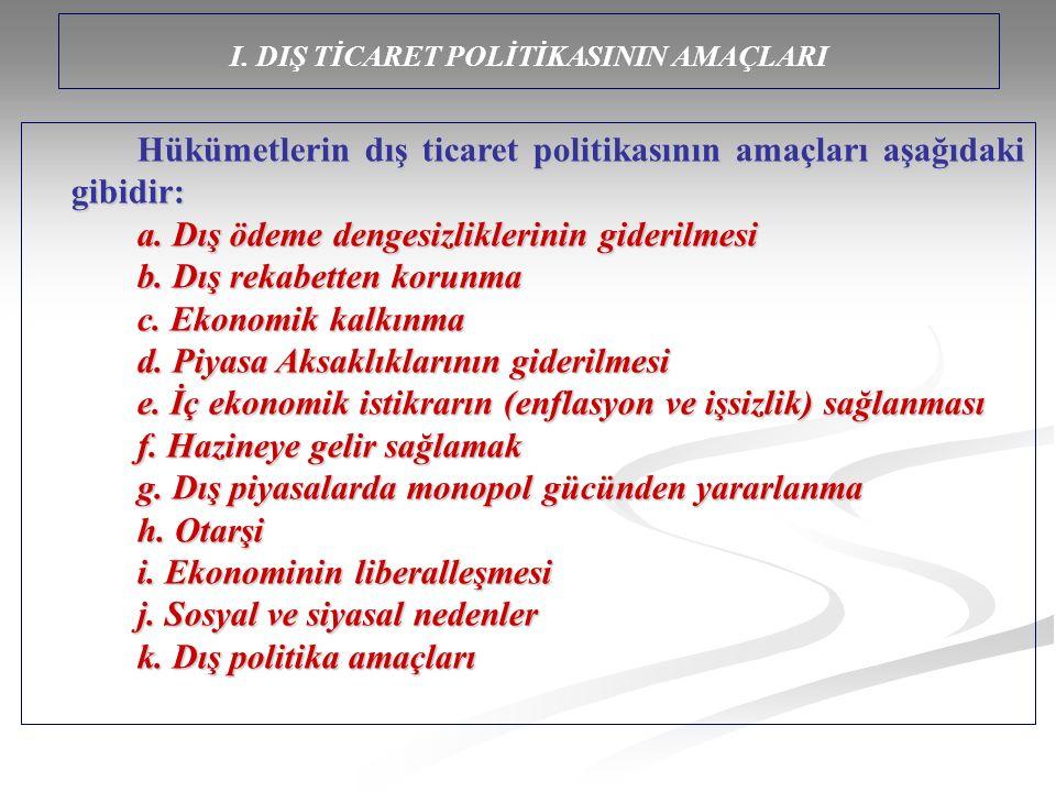 I. DIŞ TİCARET POLİTİKASININ AMAÇLARI