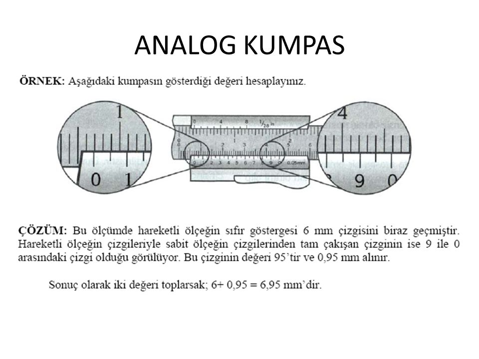 ANALOG KUMPAS