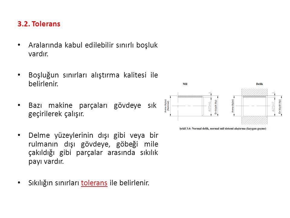 3.2. Tolerans Aralarında kabul edilebilir sınırlı boşluk vardır. Boşluğun sınırları alıştırma kalitesi ile belirlenir.