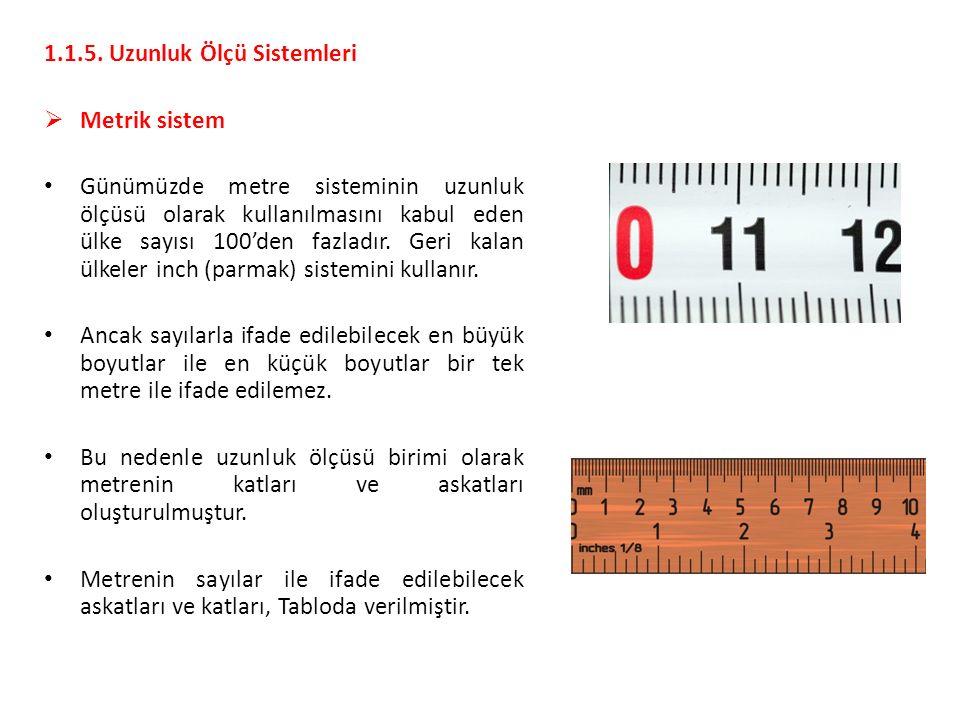 1.1.5. Uzunluk Ölçü Sistemleri