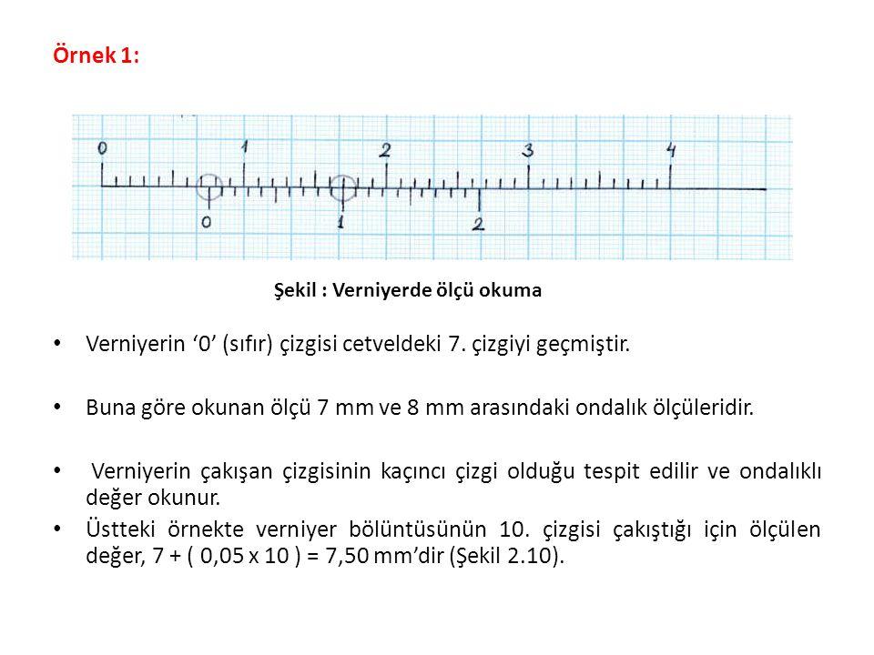 Verniyerin '0' (sıfır) çizgisi cetveldeki 7. çizgiyi geçmiştir.