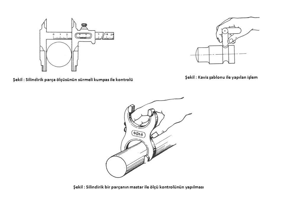 Şekil : Kavis şablonu ile yapılan işlem
