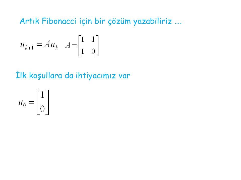 Artık Fibonacci için bir çözüm yazabiliriz ….