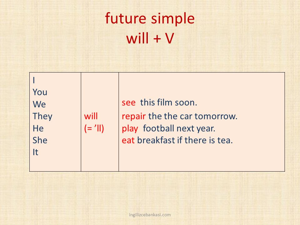 future simple will + V I You We They He She It will (= 'll)
