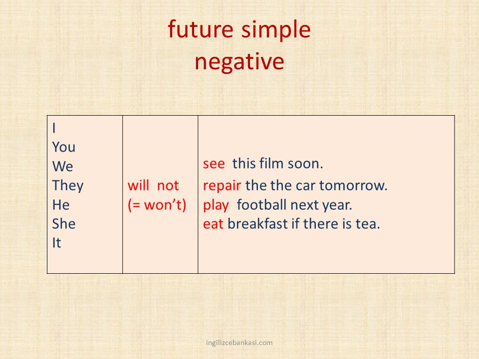 future simple negative