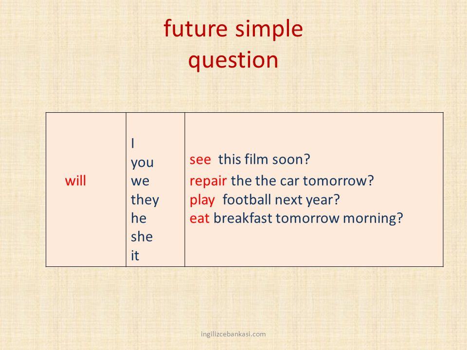 future simple question