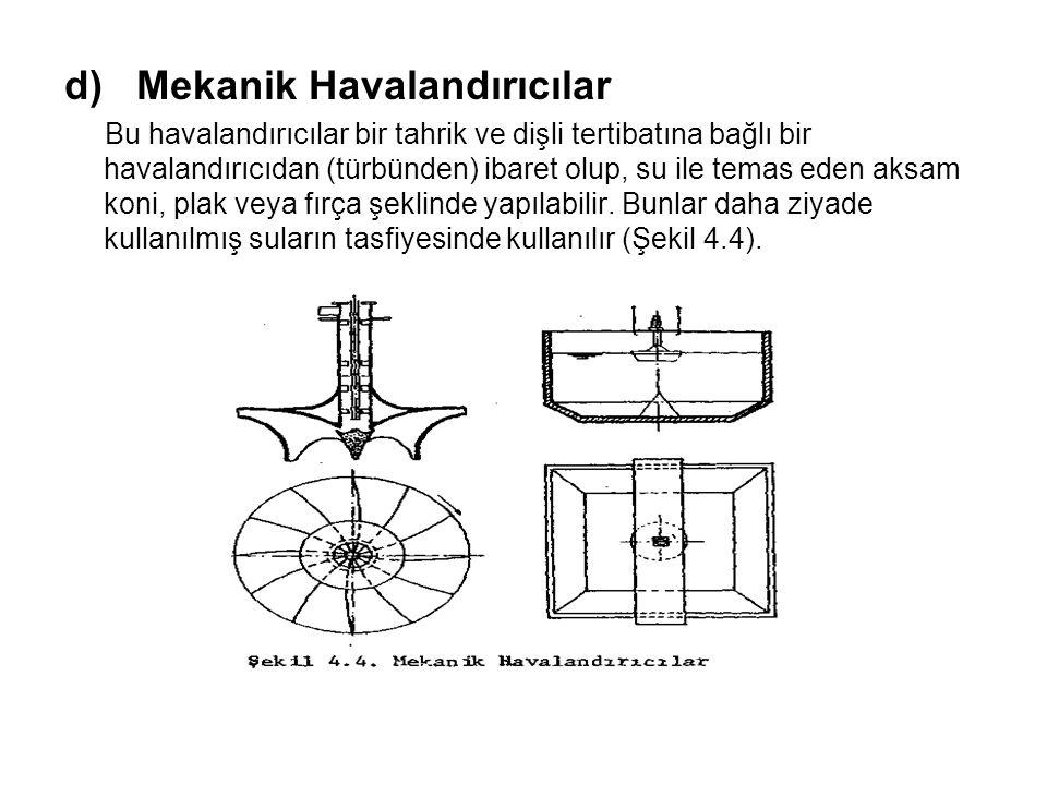d) Mekanik Havalandırıcılar