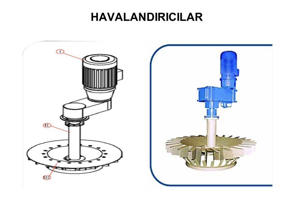 HAVALANDIRICILAR