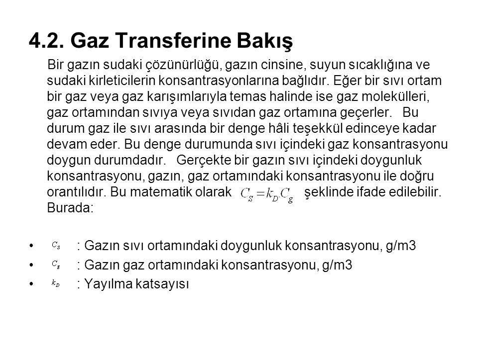 4.2. Gaz Transferine Bakış