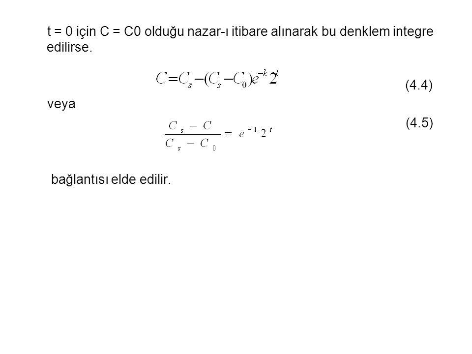t = 0 için C = C0 olduğu nazar-ı itibare alınarak bu denklem integre edilirse.