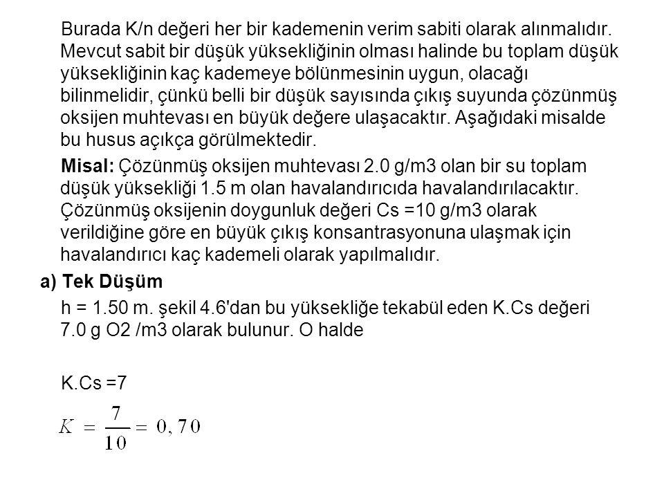 Burada K/n değeri her bir kademenin verim sabiti olarak alınmalıdır