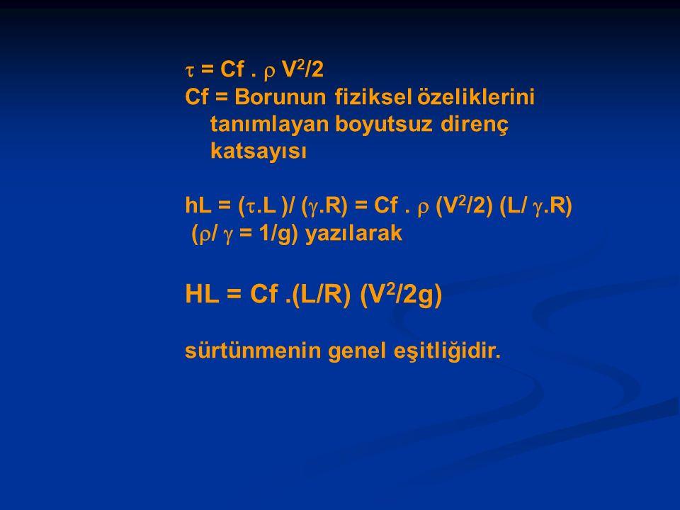 HL = Cf .(L/R) (V2/2g)  = Cf .  V2/2