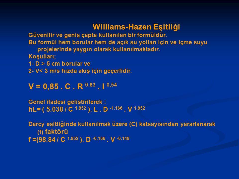 Williams-Hazen Eşitliği