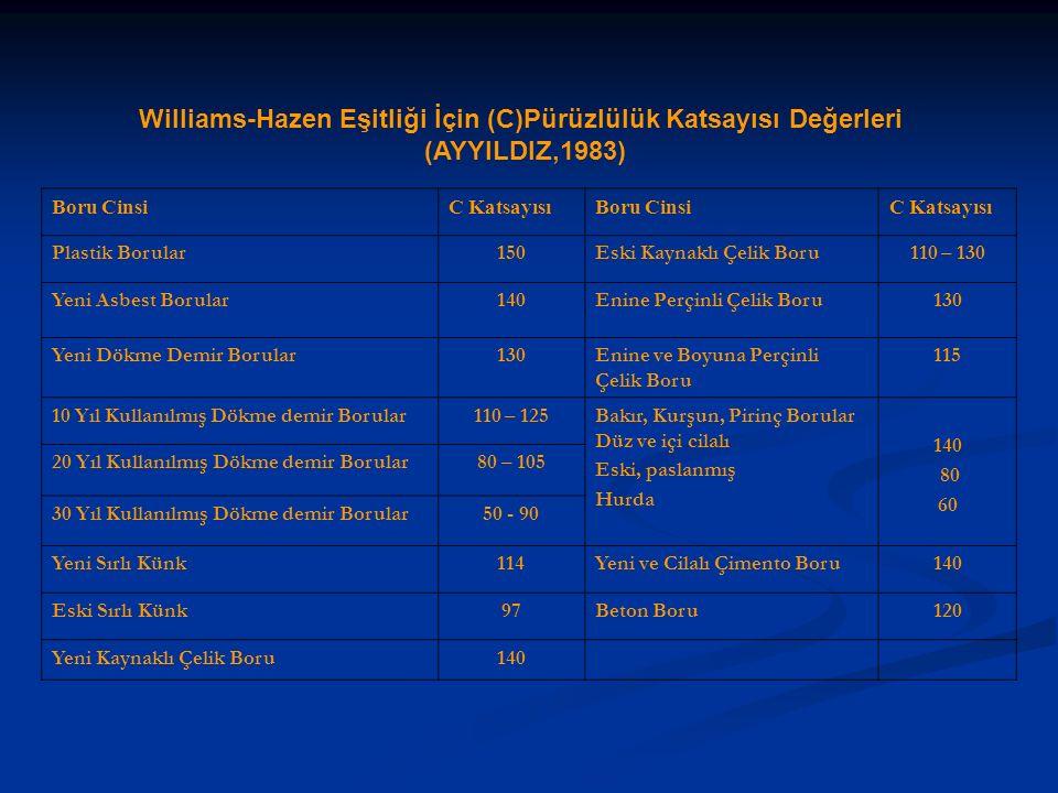 Williams-Hazen Eşitliği İçin (C)Pürüzlülük Katsayısı Değerleri