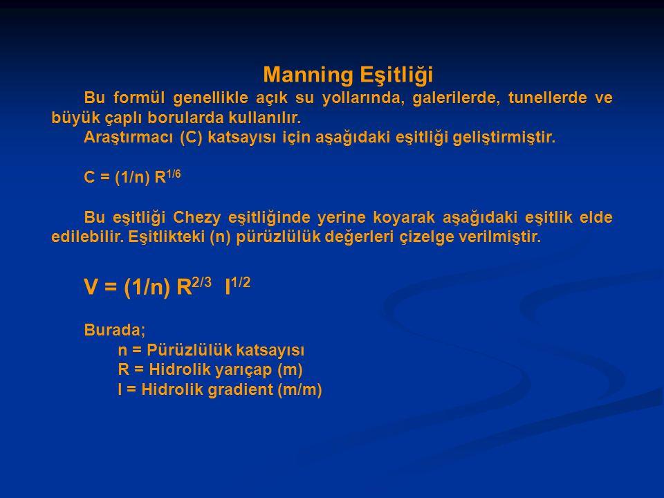 Manning Eşitliği V = (1/n) R2/3 I1/2