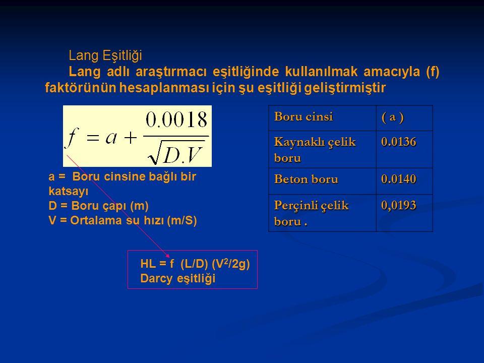 Lang Eşitliği Lang adlı araştırmacı eşitliğinde kullanılmak amacıyla (f) faktörünün hesaplanması için şu eşitliği geliştirmiştir.