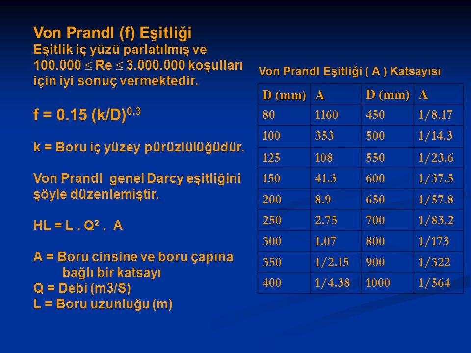 Von Prandl (f) Eşitliği