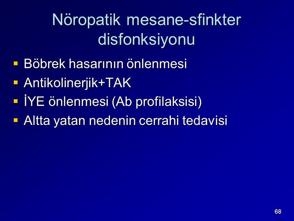 Nöropatik mesane-sfinkter disfonksiyonu