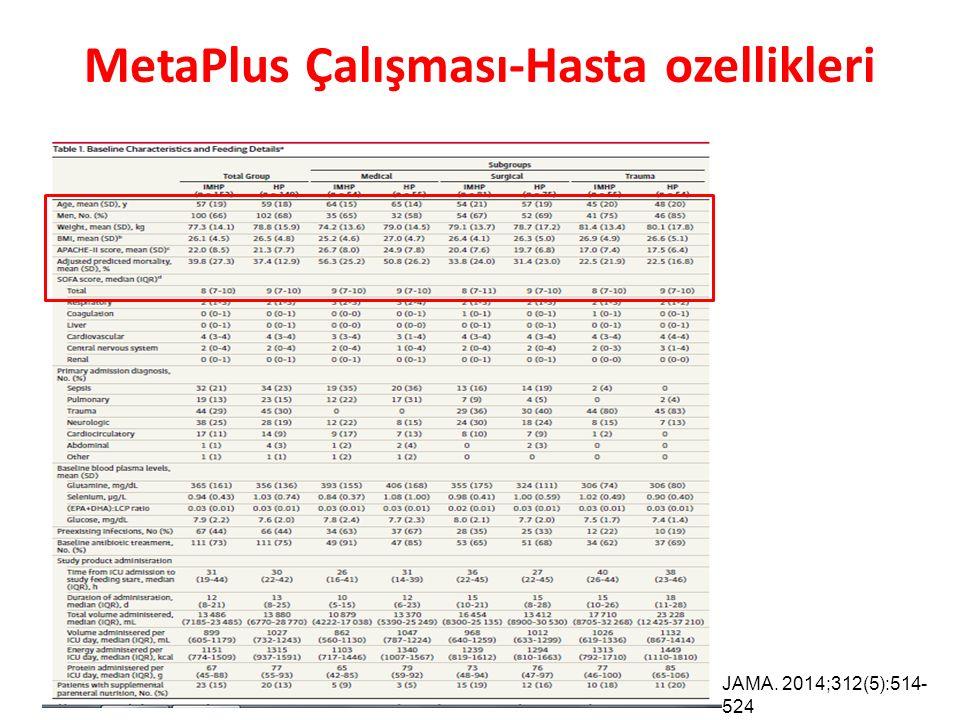 MetaPlus Çalışması-Hasta ozellikleri