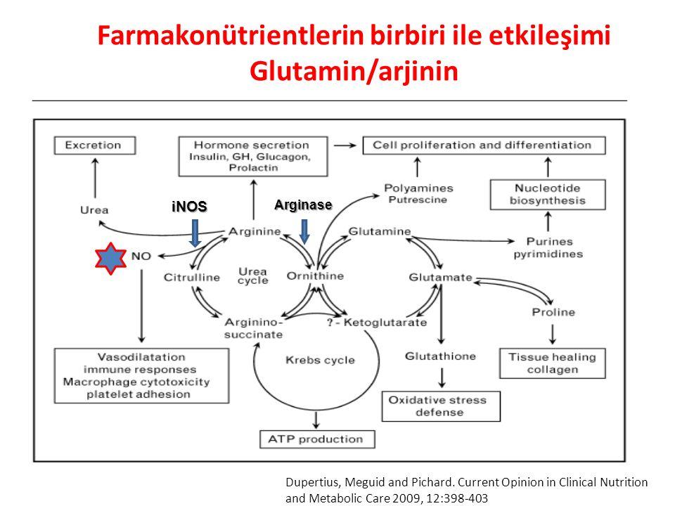 Farmakonütrientlerin birbiri ile etkileşimi Glutamin/arjinin
